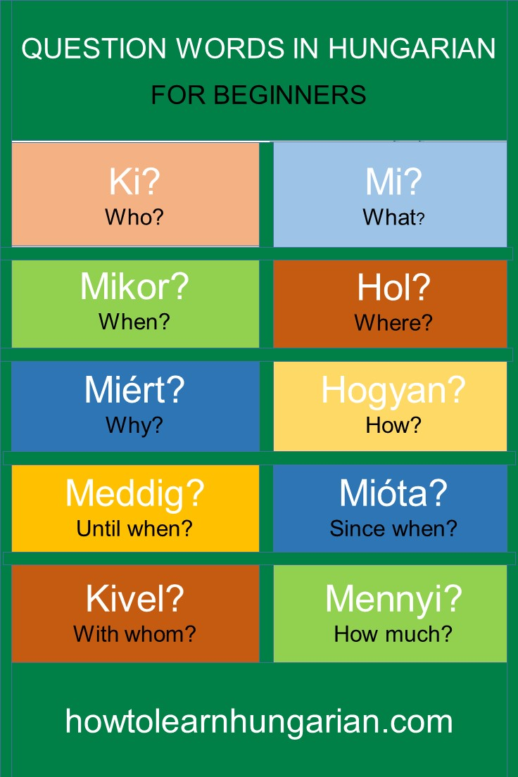 How to ask something in Hungarian | How to learn Hungarian?