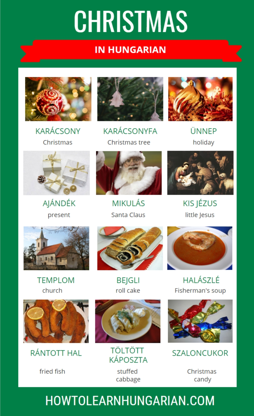 ungarian: Christmas words in Hungarian