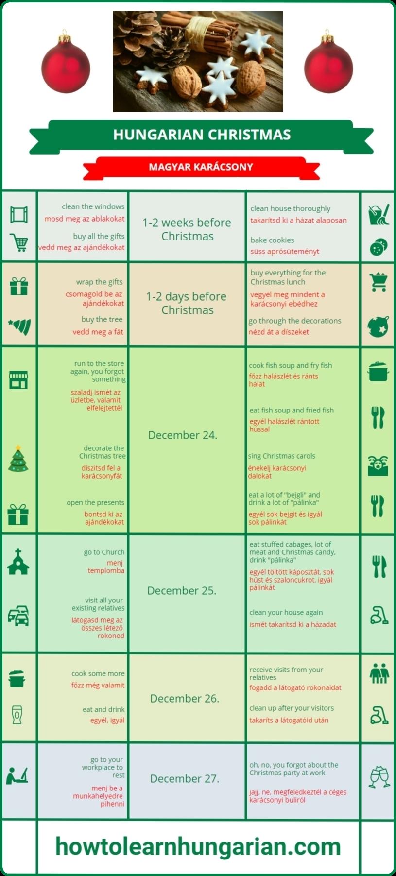 Hungarian Christmas